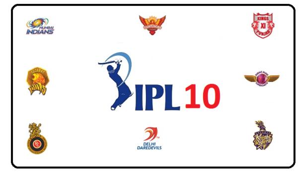 India Premier League 2017 all teams