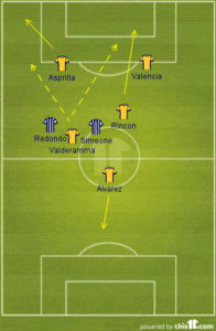 The Colombian attacking display. Image Courtesy: The Hard tackle