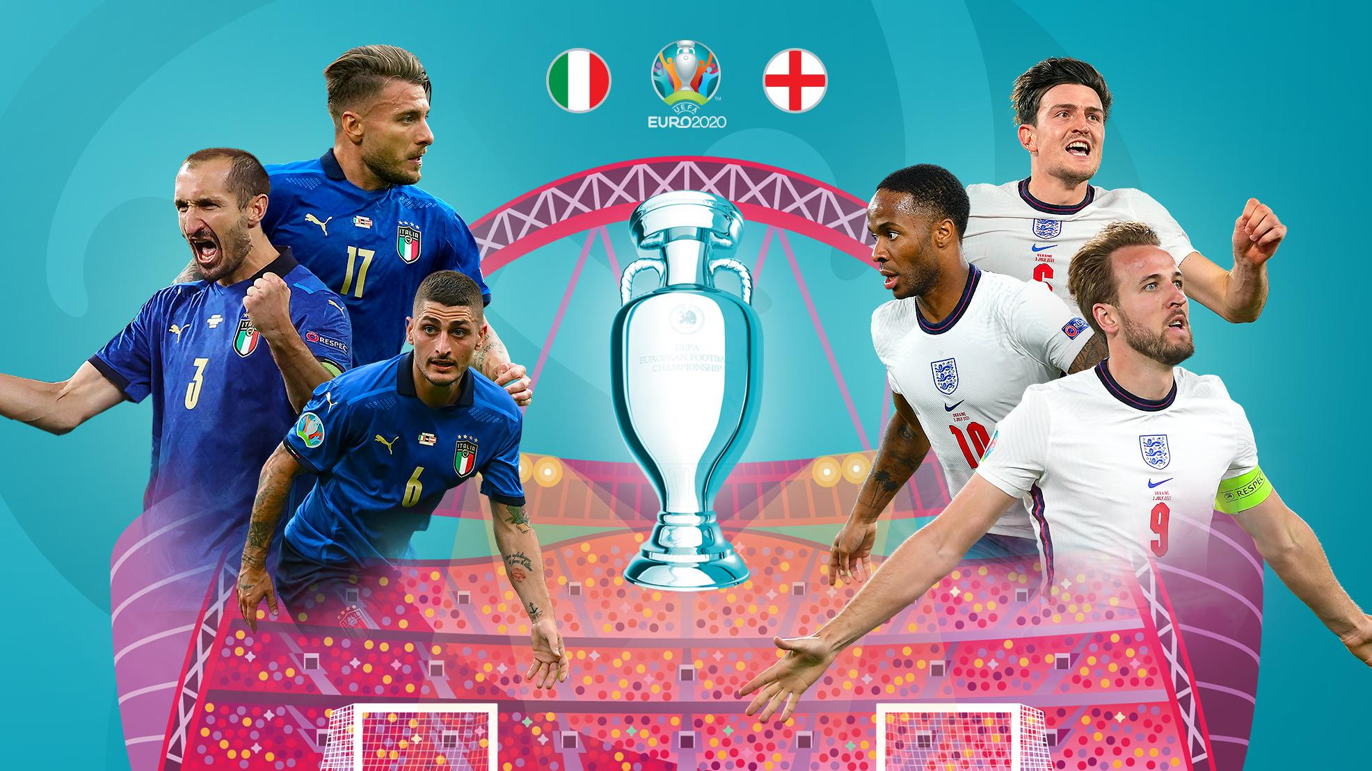 Euro 2020 Final: Facts, background and stats   CricketSoccer